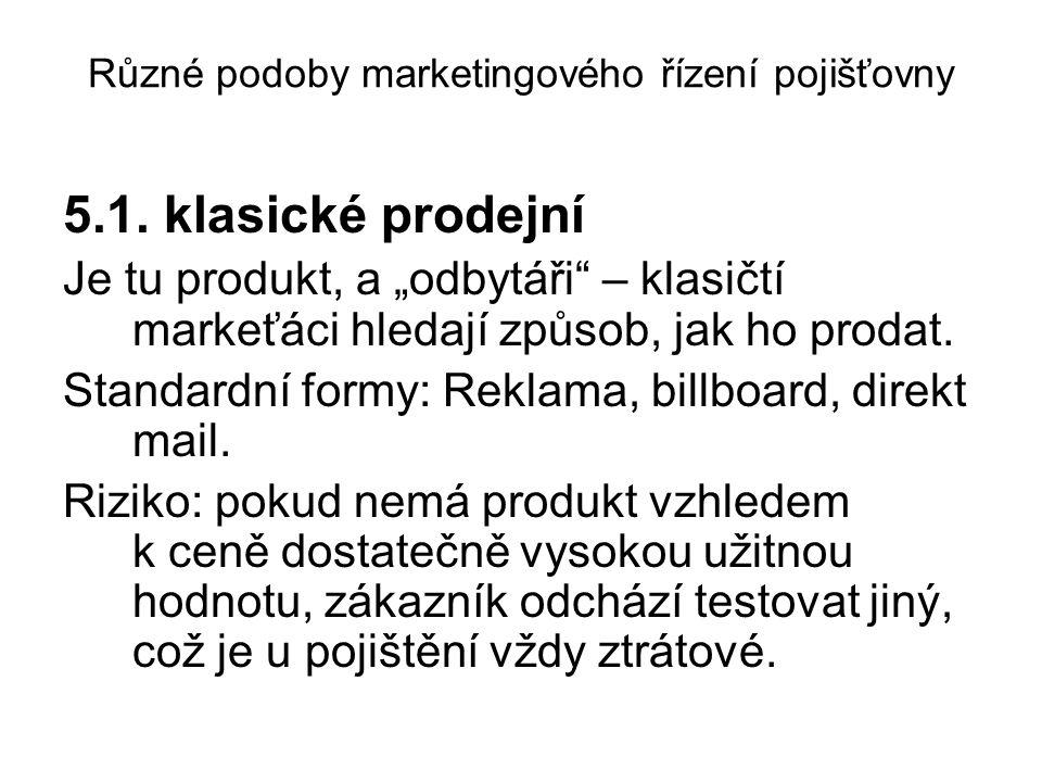 Různé podoby marketingového řízení pojišťovny 5.2.