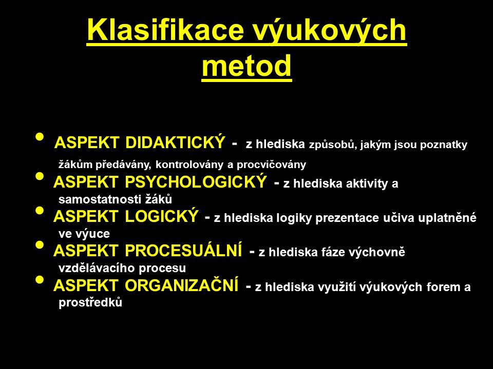 1.ASPEKT DIDAKTICKÝ metody slovní - m. monologické m.
