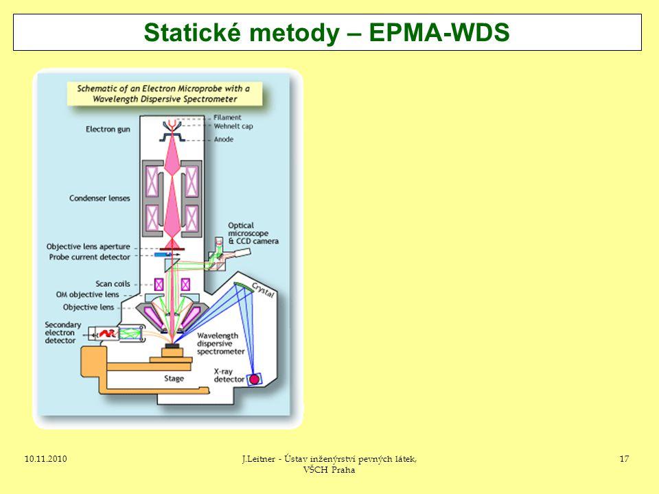 10.11.2010J.Leitner - Ústav inženýrství pevných látek, VŠCH Praha 17 Statické metody – EPMA-WDS