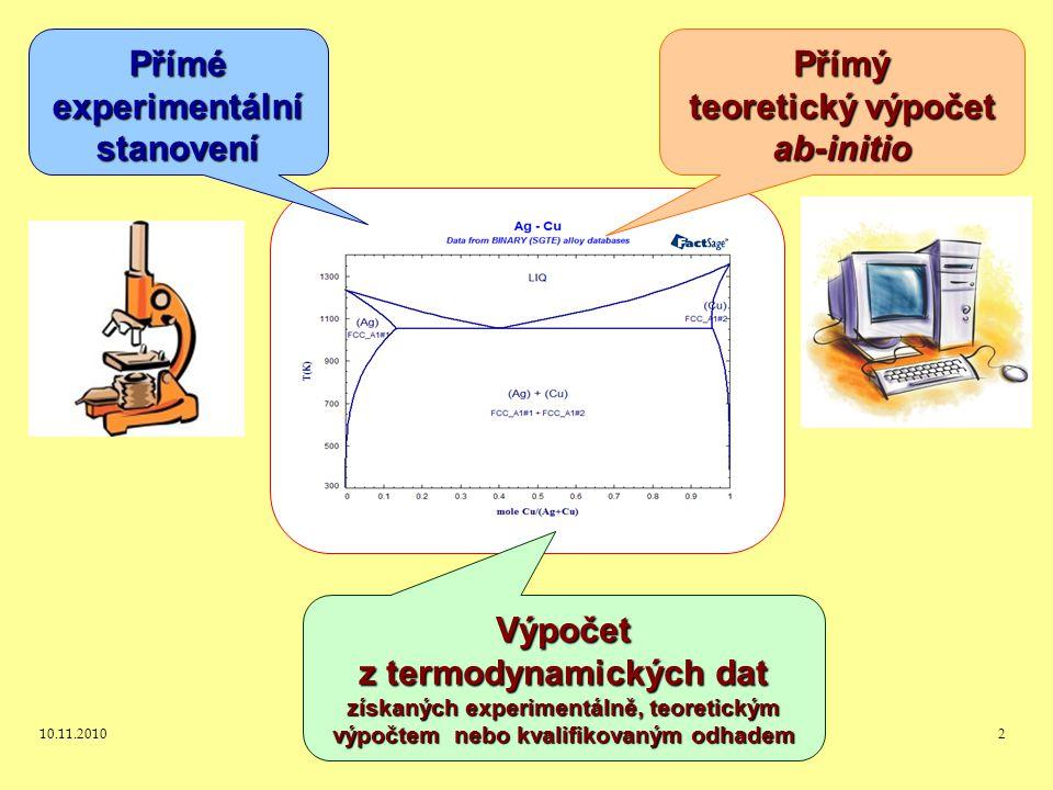 10.11.2010J.Leitner - Ústav inženýrství pevných látek, VŠCH Praha 2 Výpočet z termodynamických dat získaných experimentálně, teoretickým výpočtem nebo