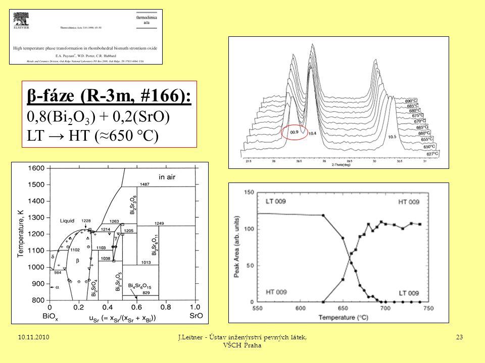 10.11.2010J.Leitner - Ústav inženýrství pevných látek, VŠCH Praha 23 β-fáze (R-3m, #166): 0,8(Bi 2 O 3 ) + 0,2(SrO) LT → HT (≈650 °C)