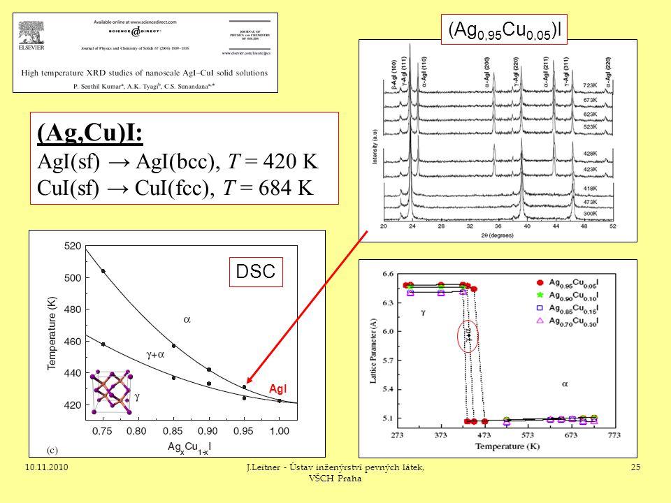 10.11.2010J.Leitner - Ústav inženýrství pevných látek, VŠCH Praha 25 (Ag,Cu)I: AgI(sf) → AgI(bcc), T = 420 K CuI(sf) → CuI(fcc), T = 684 K (Ag 0,95 Cu