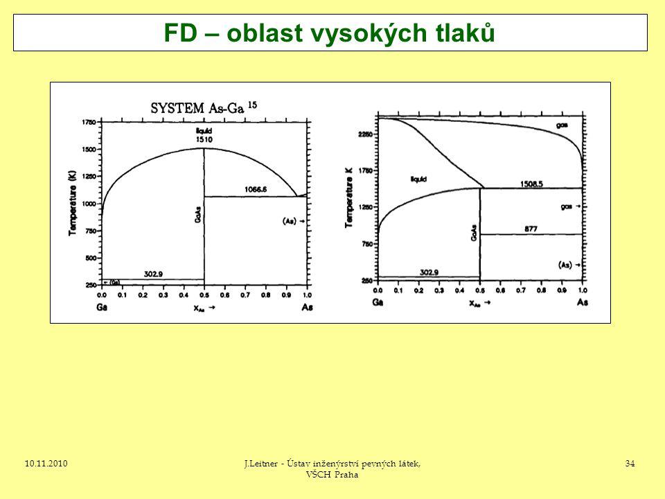 10.11.2010J.Leitner - Ústav inženýrství pevných látek, VŠCH Praha 34 FD – oblast vysokých tlaků