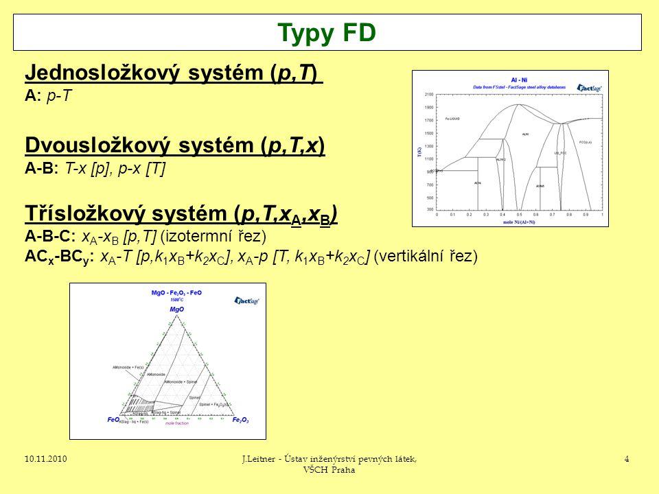 10.11.2010J.Leitner - Ústav inženýrství pevných látek, VŠCH Praha 4 Typy FD Jednosložkový systém (p,T) A: p-T Dvousložkový systém (p,T,x) A-B: T-x [p]