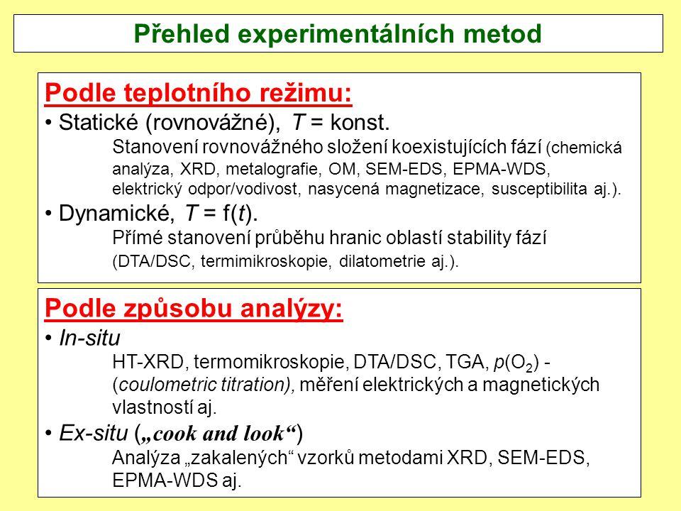 Přehled experimentálních metod Podle teplotního režimu: Statické (rovnovážné), T = konst. Stanovení rovnovážného složení koexistujících fází (chemická