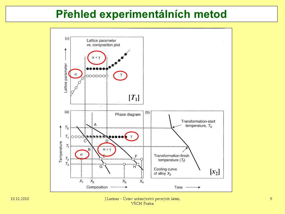 10.11.2010J.Leitner - Ústav inženýrství pevných látek, VŠCH Praha 9 Přehled experimentálních metod [T1][T1] [x2][x2]