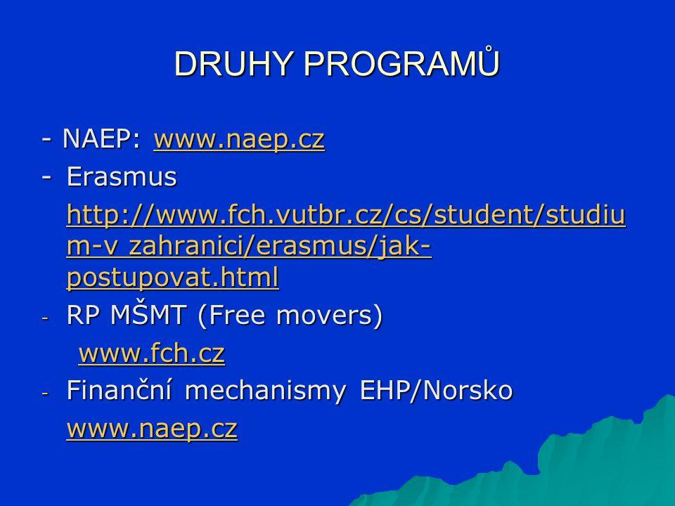 DRUHY PROGRAMŮ - NAEP: www.naep.cz www.naep.cz -Erasmus http://www.fch.vutbr.cz/cs/student/studiu m-v zahranici/erasmus/jak- postupovat.html http://www.fch.vutbr.cz/cs/student/studiu m-v zahranici/erasmus/jak- postupovat.html - RP MŠMT (Free movers) www.fch.cz www.fch.czwww.fch.cz - Finanční mechanismy EHP/Norsko www.naep.cz