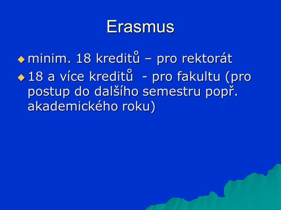 Erasmus  minim.