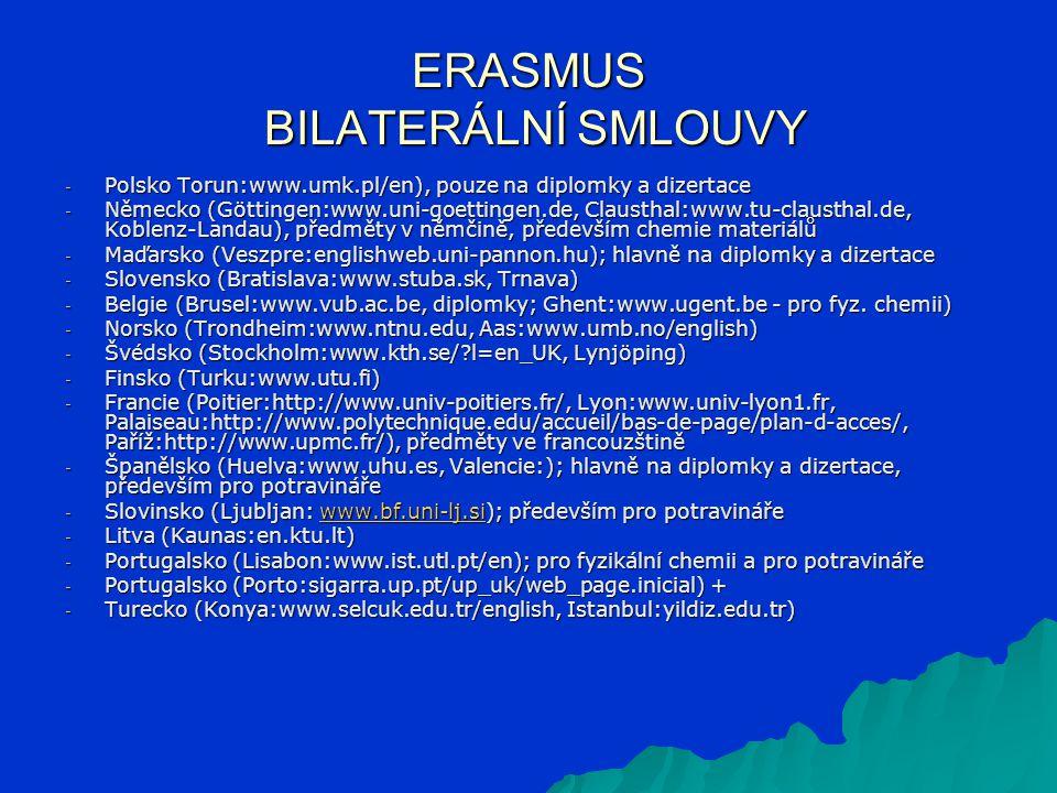 ERASMUS BILATERÁLNÍ SMLOUVY - Polsko Torun:www.umk.pl/en), pouze na diplomky a dizertace - Německo (Göttingen:www.uni-goettingen.de, Clausthal:www.tu-clausthal.de, Koblenz-Landau), předměty v němčině, především chemie materiálů - Maďarsko (Veszpre:englishweb.uni-pannon.hu); hlavně na diplomky a dizertace - Slovensko (Bratislava:www.stuba.sk, Trnava) - Belgie (Brusel:www.vub.ac.be, diplomky; Ghent:www.ugent.be - pro fyz.