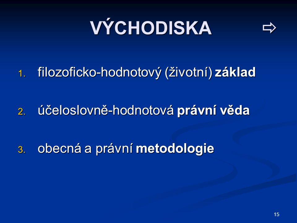 15 VÝCHODISKA  VÝCHODISKA  1. filozoficko-hodnotový (životní) základ 2.