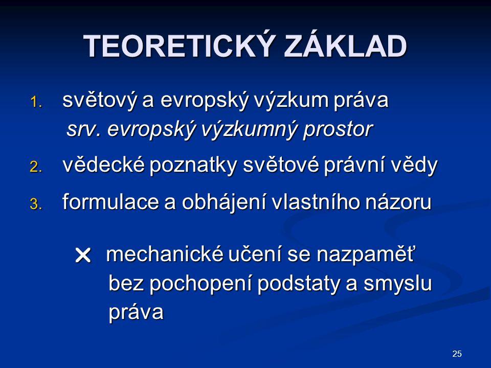 25 TEORETICKÝ ZÁKLAD 1. světový a evropský výzkum práva srv.