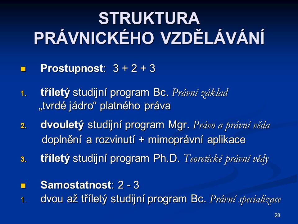 28 STRUKTURA PRÁVNICKÉHO VZDĚLÁVÁNÍ Prostupnost: 3 + 2 + 3 Prostupnost: 3 + 2 + 3 1.