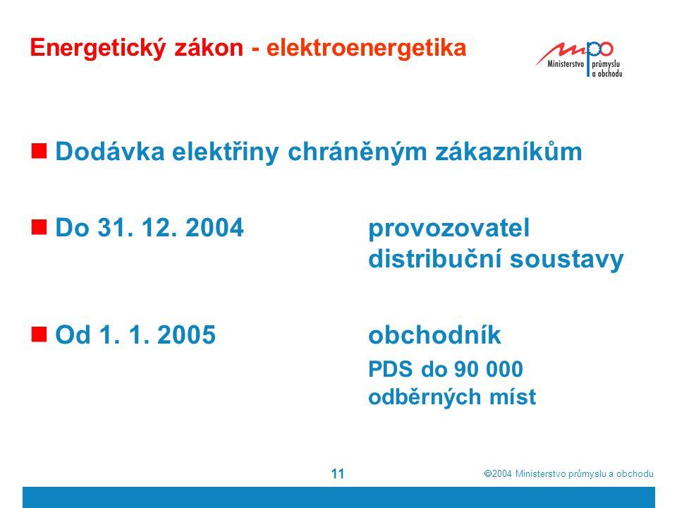  2004  Ministerstvo průmyslu a obchodu 11 Energetický zákon - elektroenergetika Dodávka elektřiny chráněným zákazníkům Do 31. 12. 2004provozovatel