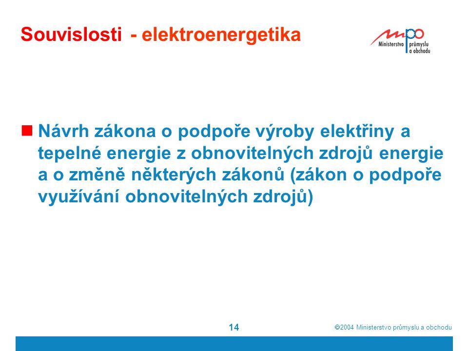  2004  Ministerstvo průmyslu a obchodu 14 Souvislosti - elektroenergetika Návrh zákona o podpoře výroby elektřiny a tepelné energie z obnovitelných