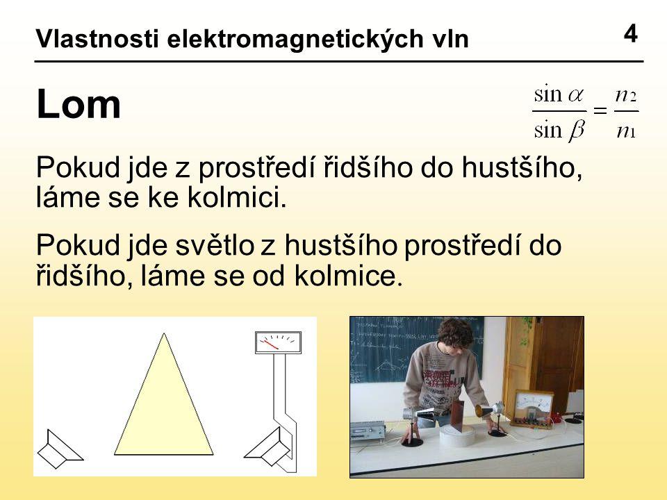 4 Vlastnosti elektromagnetických vln Lom Pokud jde z prostředí řidšího do hustšího, láme se ke kolmici. Pokud jde světlo z hustšího prostředí do řidší