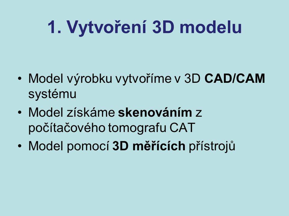 1. Vytvoření 3D modelu Model výrobku vytvoříme v 3D CAD/CAM systému Model získáme skenováním z počítačového tomografu CAT Model pomocí 3D měřících pří