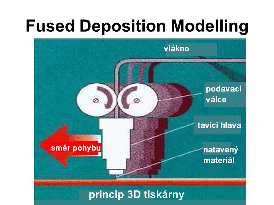 princip 3D tiskárny