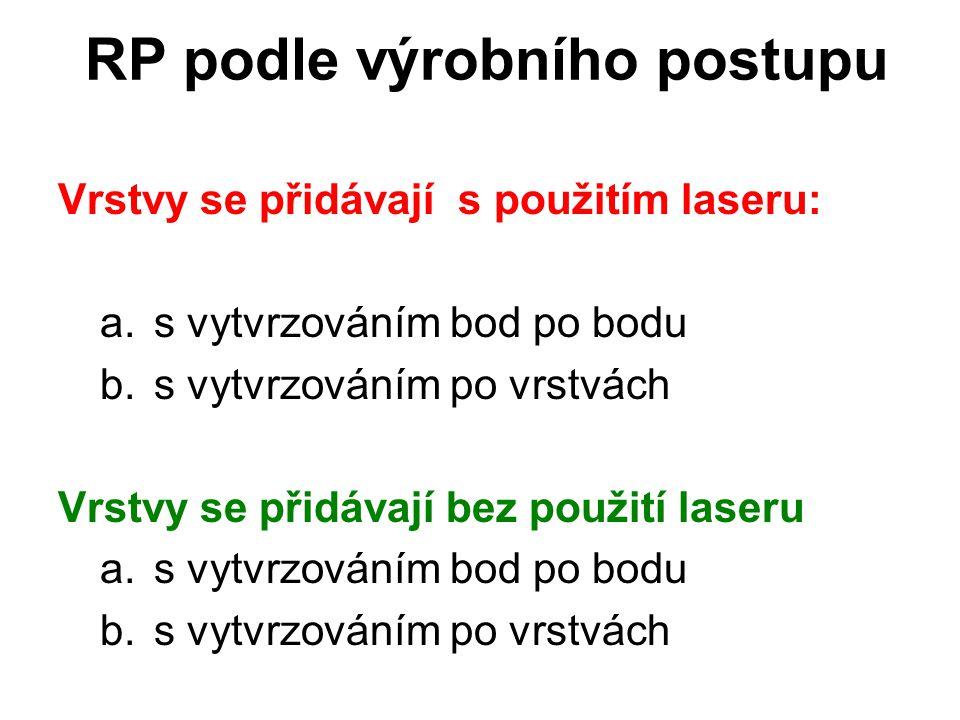 RP podle výrobního postupu Vrstvy se přidávají s použitím laseru: a.s vytvrzováním bod po bodu b.s vytvrzováním po vrstvách Vrstvy se přidávají bez po