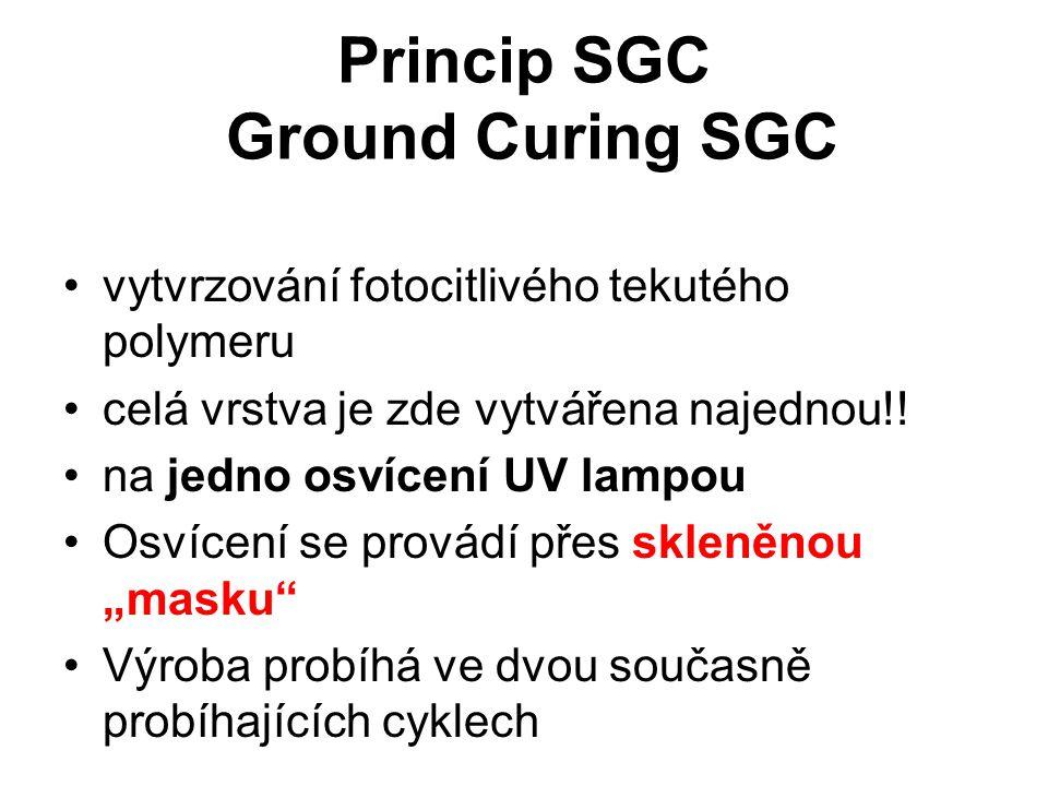 Princip SGC Ground Curing SGC vytvrzování fotocitlivého tekutého polymeru celá vrstva je zde vytvářena najednou!! na jedno osvícení UV lampou Osvícení
