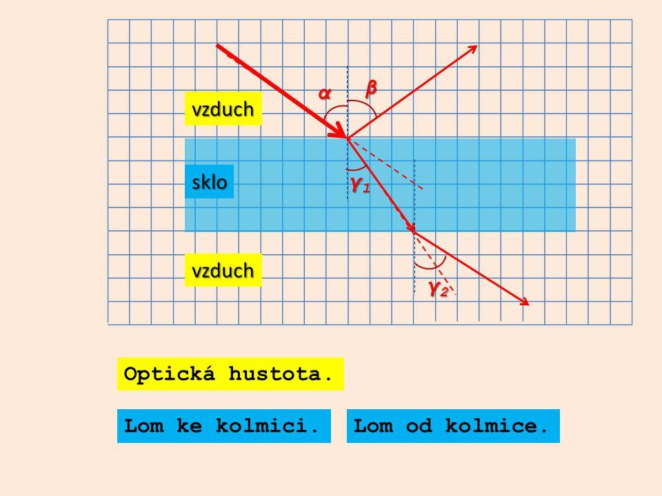 α β γ1γ1γ1γ1 γ2γ2γ2γ2 vzduch vzduch sklo Optická hustota. Lom ke kolmici.Lom od kolmice.