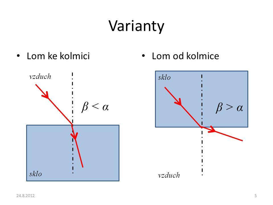 Varianty Lom ke kolmici Lom od kolmice β < α β > α vzduch sklo vzduch sklo 24.8.20125