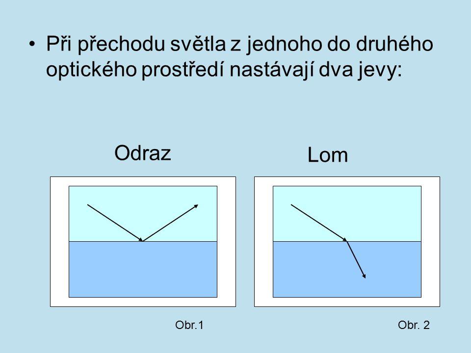 Při přechodu světla z jednoho do druhého optického prostředí nastávají dva jevy: Odraz Lom Obr.