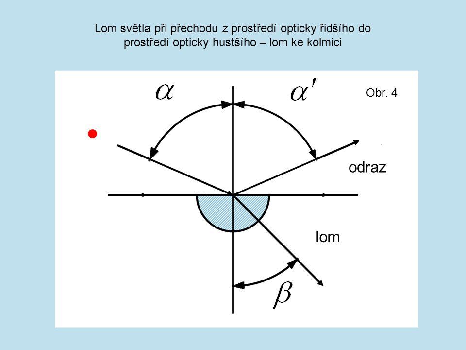 lom Lom světla při přechodu z prostředí opticky hustšího do prostředí opticky řidšího – lom od kolmice Obr.