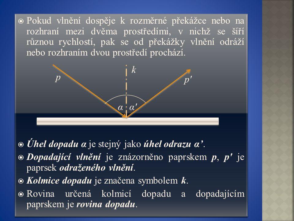  Pro odraz mechanického vlnění platí zákon odrazu :  Úhel odrazu vlnění se rovná úhlu dopadu.