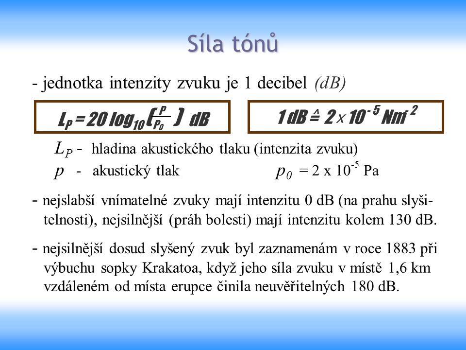 - jednotka intenzity zvuku je 1 decibel (dB) L P - hladina akustického tlaku (intenzita zvuku) p - akustický tlak p 0 = 2 x 10 -5 Pa - nejslabší vníma