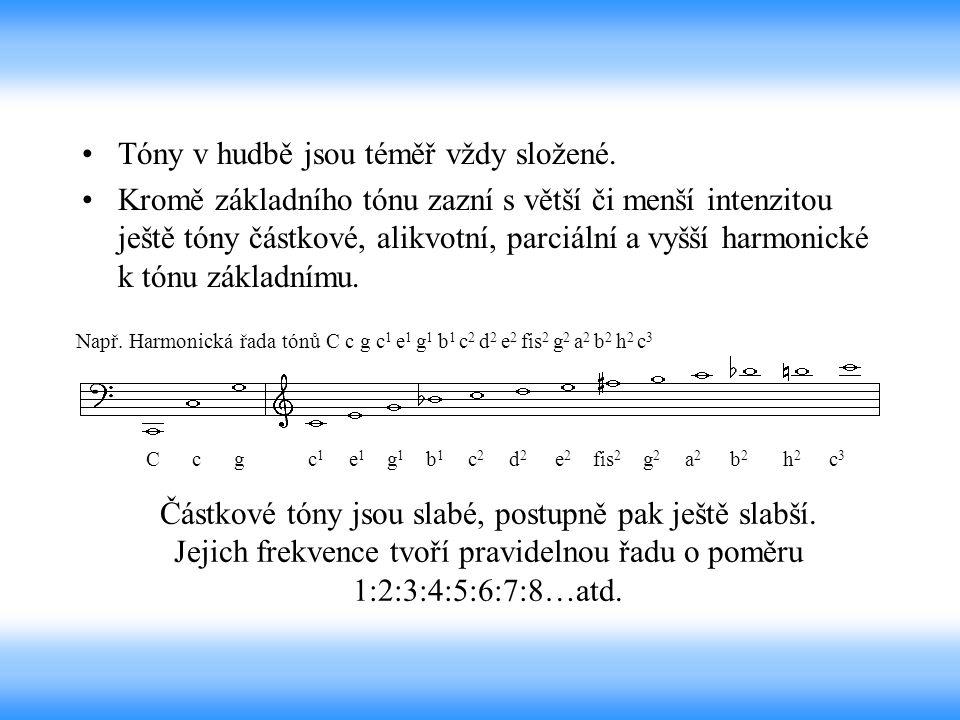 Tóny v hudbě jsou téměř vždy složené. Kromě základního tónu zazní s větší či menší intenzitou ještě tóny částkové, alikvotní, parciální a vyšší harmon