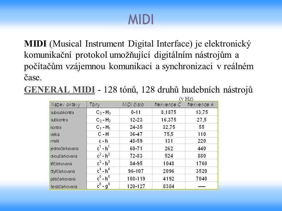 MIDI (Musical Instrument Digital Interface) je elektronický komunikační protokol umožňující digitálním nástrojům a počítačům vzájemnou komunikaci a sy
