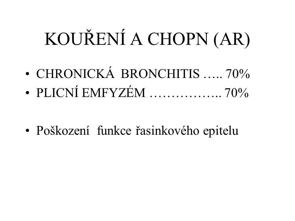 KOUŘENÍ A CHOPN (AR) CHRONICKÁ BRONCHITIS ….. 70% PLICNÍ EMFYZÉM …………….. 70% Poškození funkce řasinkového epitelu