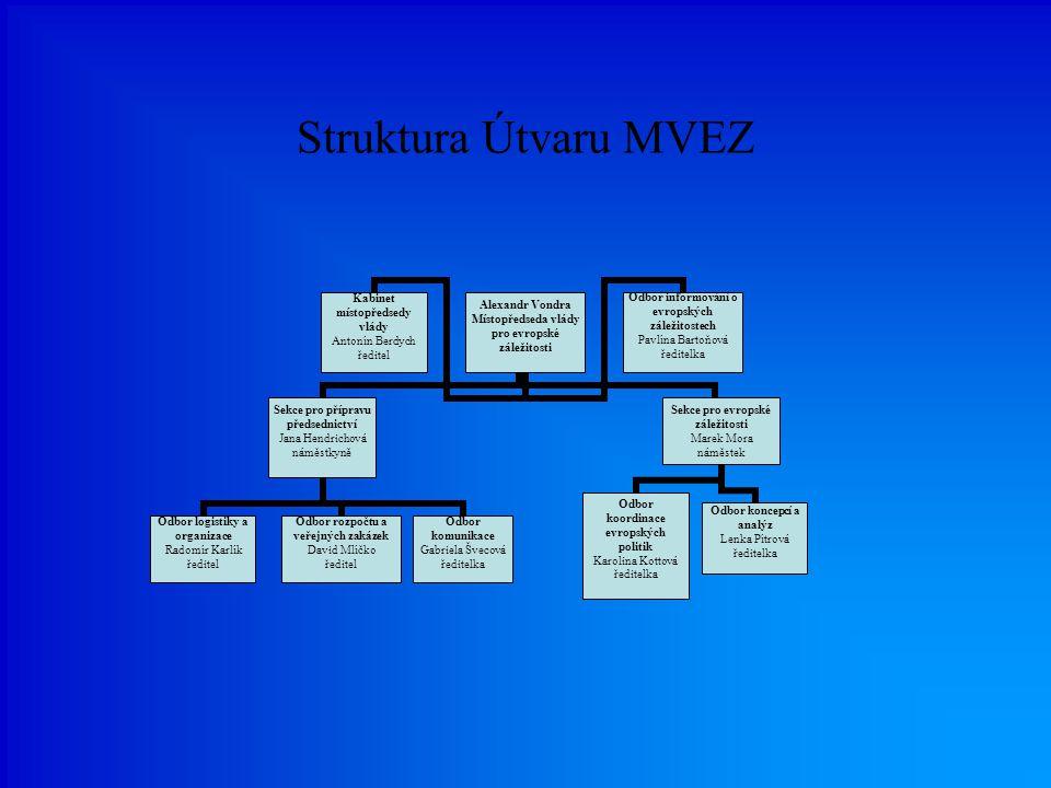 Struktura Útvaru MVEZ Alexandr Vondra Místopředseda vlády pro evropské záležitosti Sekce pro přípravu předsednictví Jana Hendrichová náměstkyně Odbor