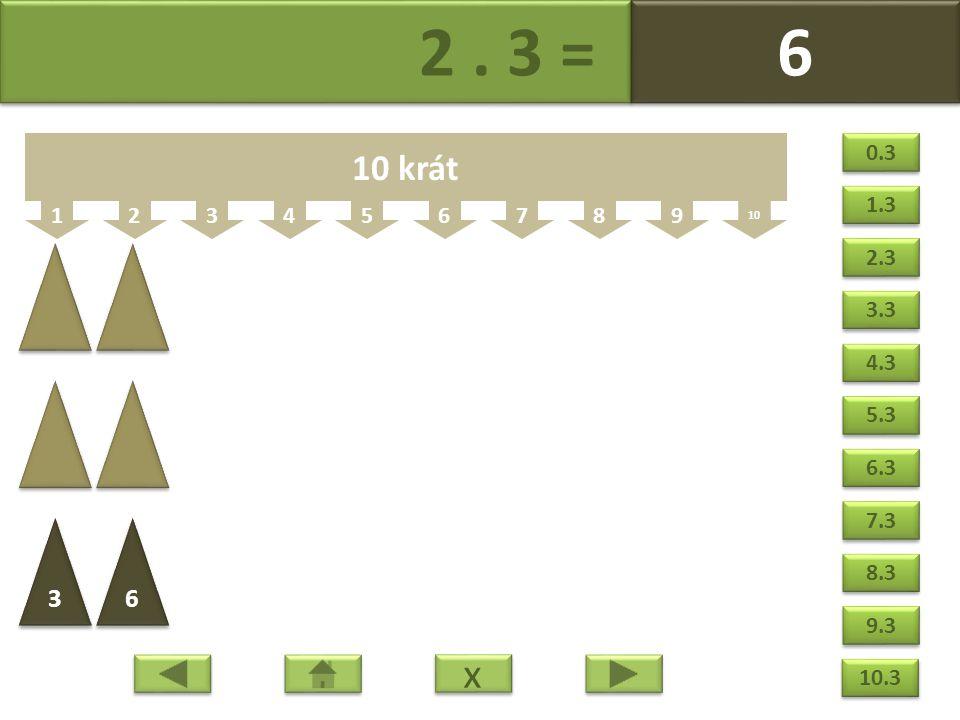 2. 3 = 6 6 123456789 10 10 krát 3 3 6 6 x x 0.3 1.3 2.3 3.3 4.3 5.3 6.3 7.3 8.3 9.3 10.3