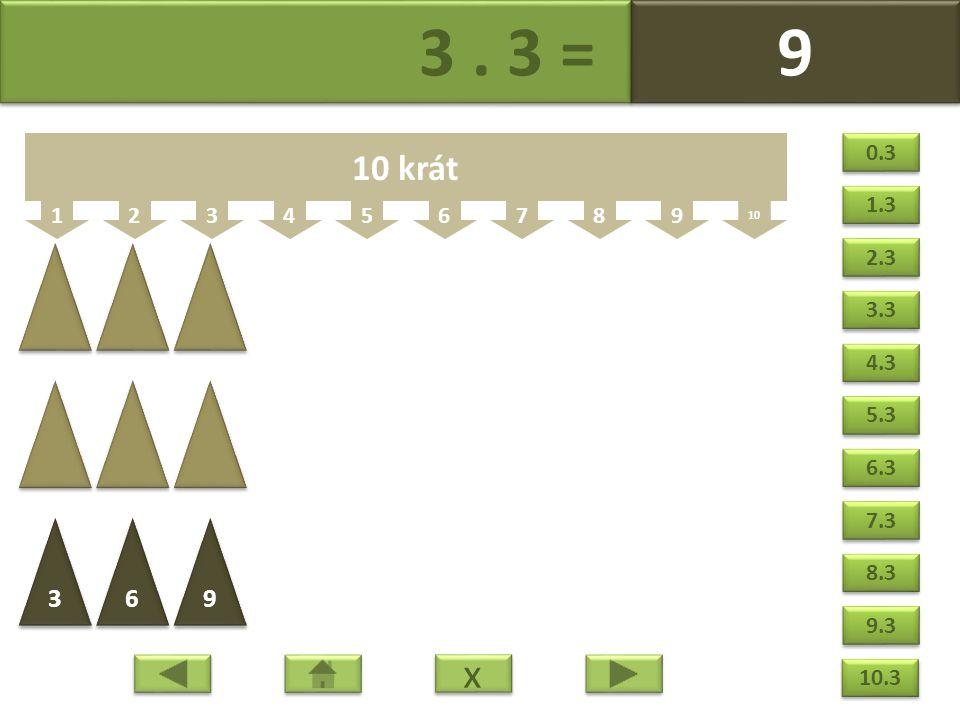 4. 3 = 12 123456789 10 10 krát 3 3 6 6 9 9 12 x x 0.3 1.3 2.3 3.3 4.3 5.3 6.3 7.3 8.3 9.3 10.3