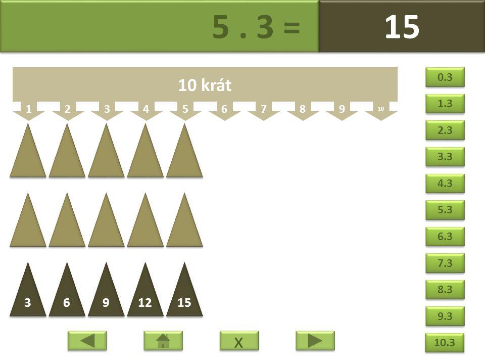 5. 3 = 15 123456789 10 10 krát 3 3 6 6 9 9 12 15 x x 0.3 1.3 2.3 3.3 4.3 5.3 6.3 7.3 8.3 9.3 10.3