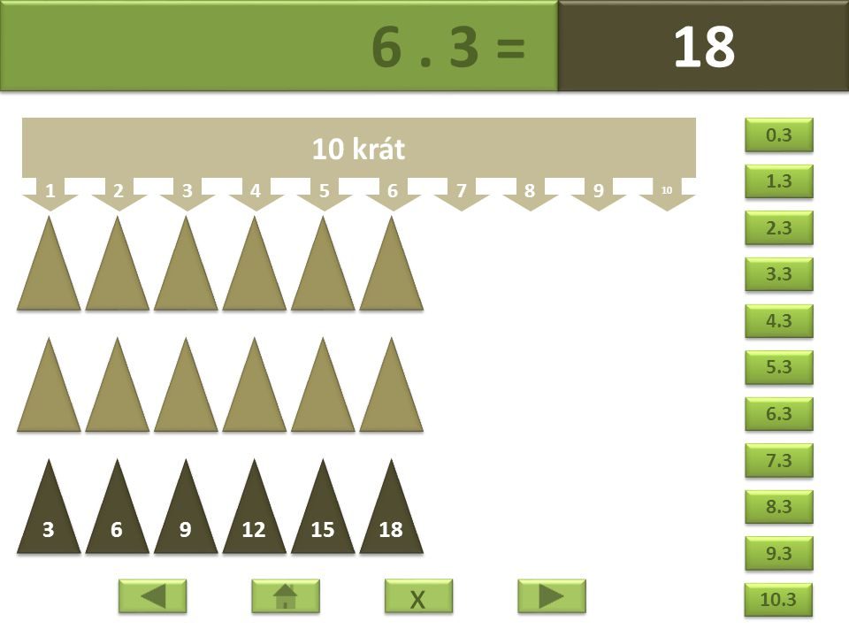 6. 3 = 18 123456789 10 10 krát 3 3 6 6 9 9 12 15 18 x x 0.3 1.3 2.3 3.3 4.3 5.3 6.3 7.3 8.3 9.3 10.3