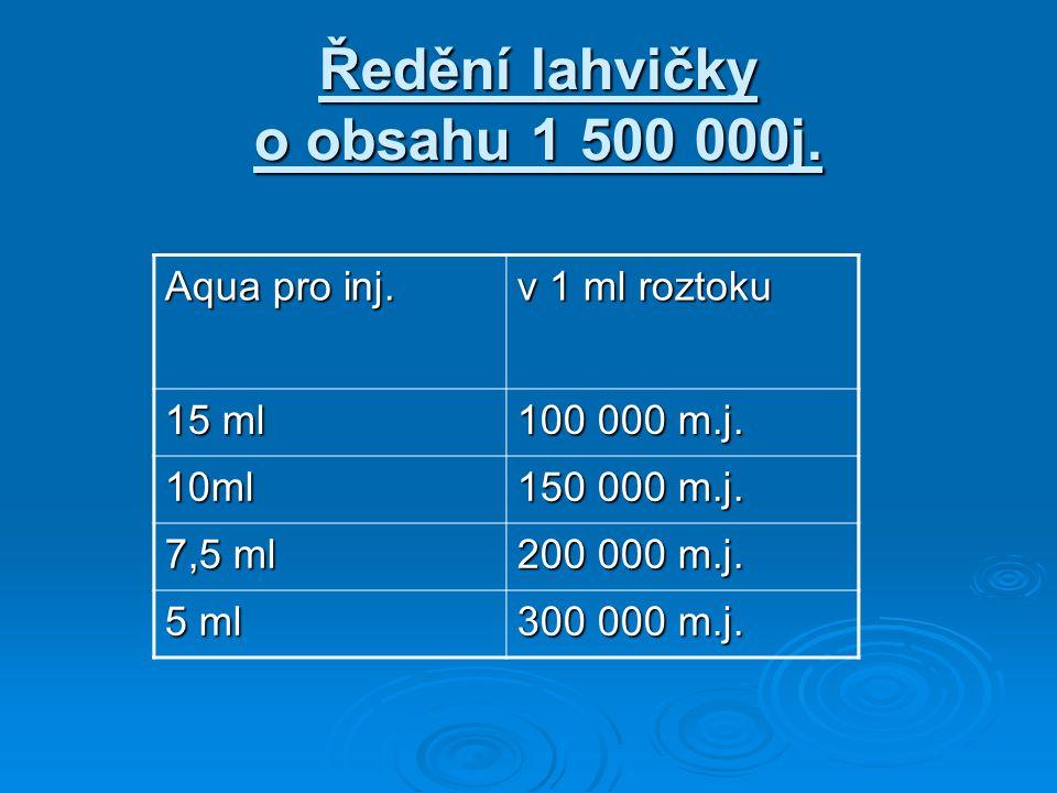 Ředění lahvičky o obsahu 1 500 000j. Aqua pro inj. v 1 ml roztoku 15 ml 100 000 m.j. 10ml 150 000 m.j. 7,5 ml 200 000 m.j. 5 ml 300 000 m.j.