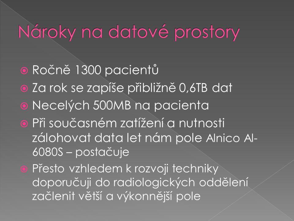  Ročně 1300 pacientů  Za rok se zapíše přibližně 0,6TB dat  Necelých 500MB na pacienta  Při současném zatížení a nutnosti zálohovat data let nám pole Alnico Al- 6080S – postačuje  Přesto vzhledem k rozvoji techniky doporučuji do radiologických oddělení začlenit větší a výkonnější pole