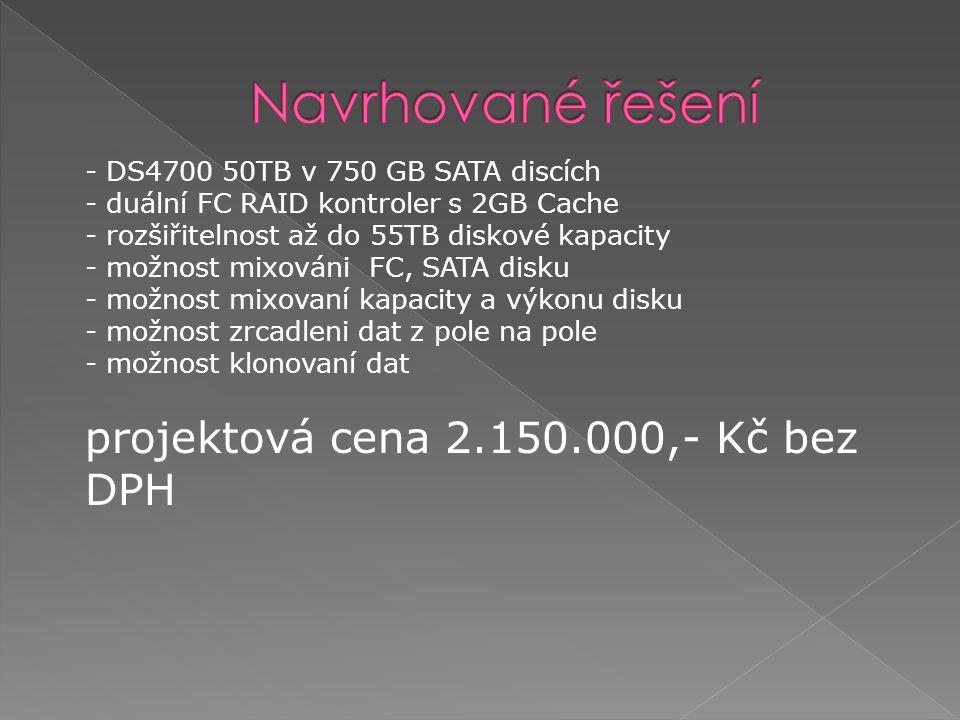 - DS4700 50TB v 750 GB SATA discích - duální FC RAID kontroler s 2GB Cache - rozšiřitelnost až do 55TB diskové kapacity - možnost mixováni FC, SATA disku - možnost mixovaní kapacity a výkonu disku - možnost zrcadleni dat z pole na pole - možnost klonovaní dat projektová cena 2.150.000,- Kč bez DPH