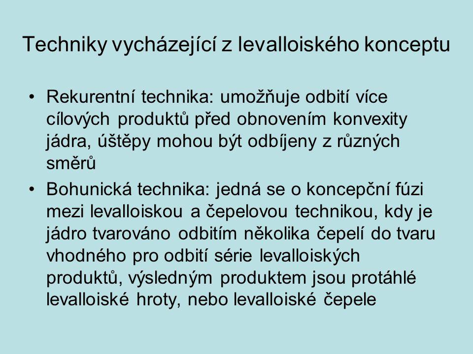 Techniky vycházející z levalloiského konceptu Rekurentní technika: umožňuje odbití více cílových produktů před obnovením konvexity jádra, úštěpy mohou