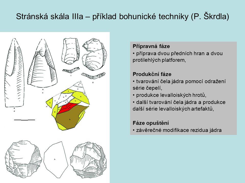 Stránská skála IIIa – příklad bohunické techniky (P. Škrdla) Přípravná fáze příprava dvou předních hran a dvou protilehlých platforem, Produkční fáze