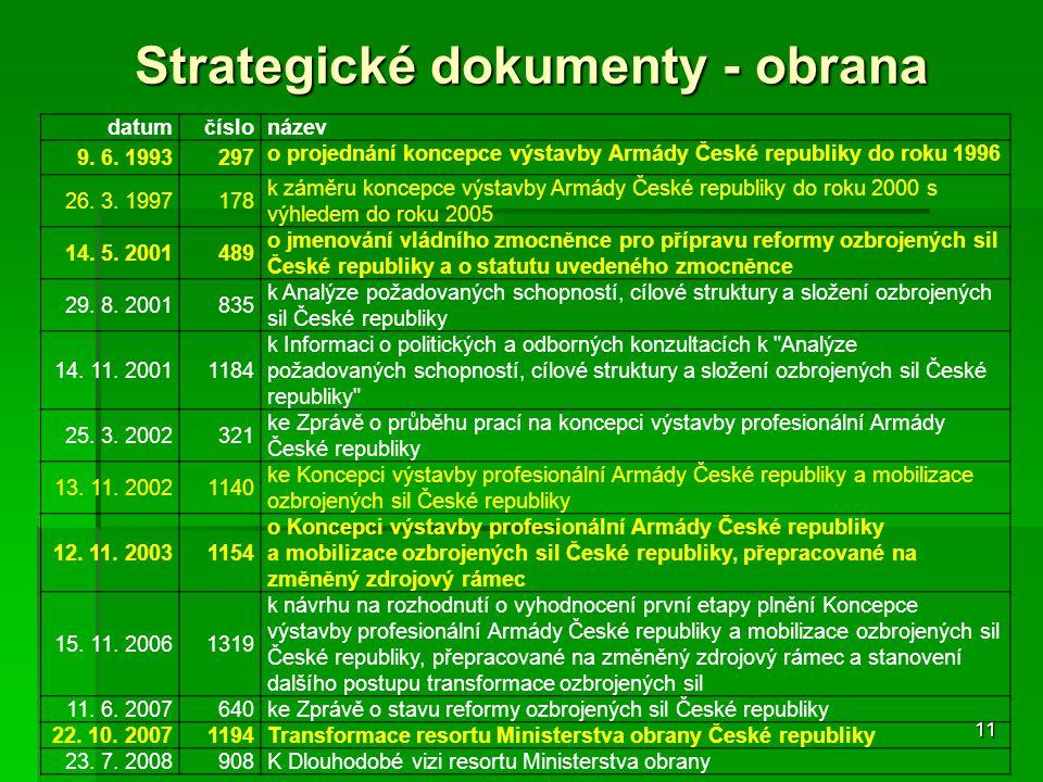 11 Strategické dokumenty - obrana datumčíslonázev 9. 6. 1993297 o projednání koncepce výstavby Armády České republiky do roku 1996 26. 3. 1997178 k zá