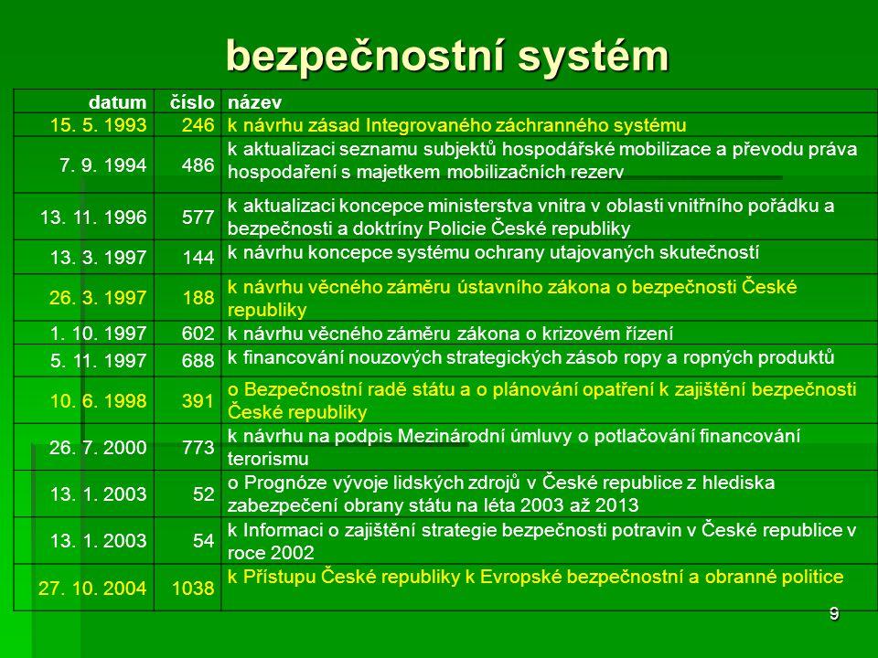 9 bezpečnostní systém datumčíslonázev 15. 5. 1993246 k návrhu zásad Integrovaného záchranného systému 7. 9. 1994486 k aktualizaci seznamu subjektů hos