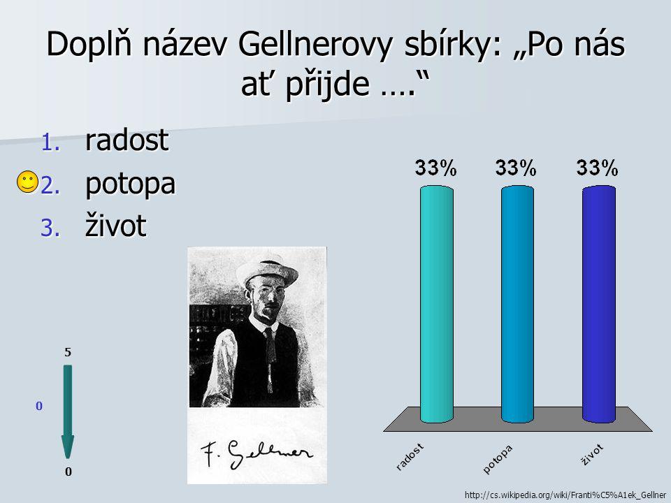 """Autorem sbírky """"Měsíce"""" je 0 0 5 1. Petr Bezruč 2. Antonín Sova 3. Karel Toman www.cesky-jazyk.cz/.../autori/toman-karel-2d.jpg"""