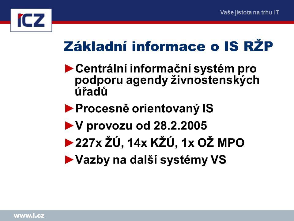 Vaše jistota na trhu IT www.i.cz Základní informace o IS RŽP ►Centrální informační systém pro podporu agendy živnostenských úřadů ►Procesně orientovan