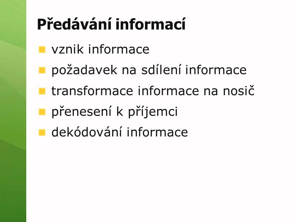 Předávání informací vznik informace požadavek na sdílení informace transformace informace na nosič přenesení k příjemci dekódování informace
