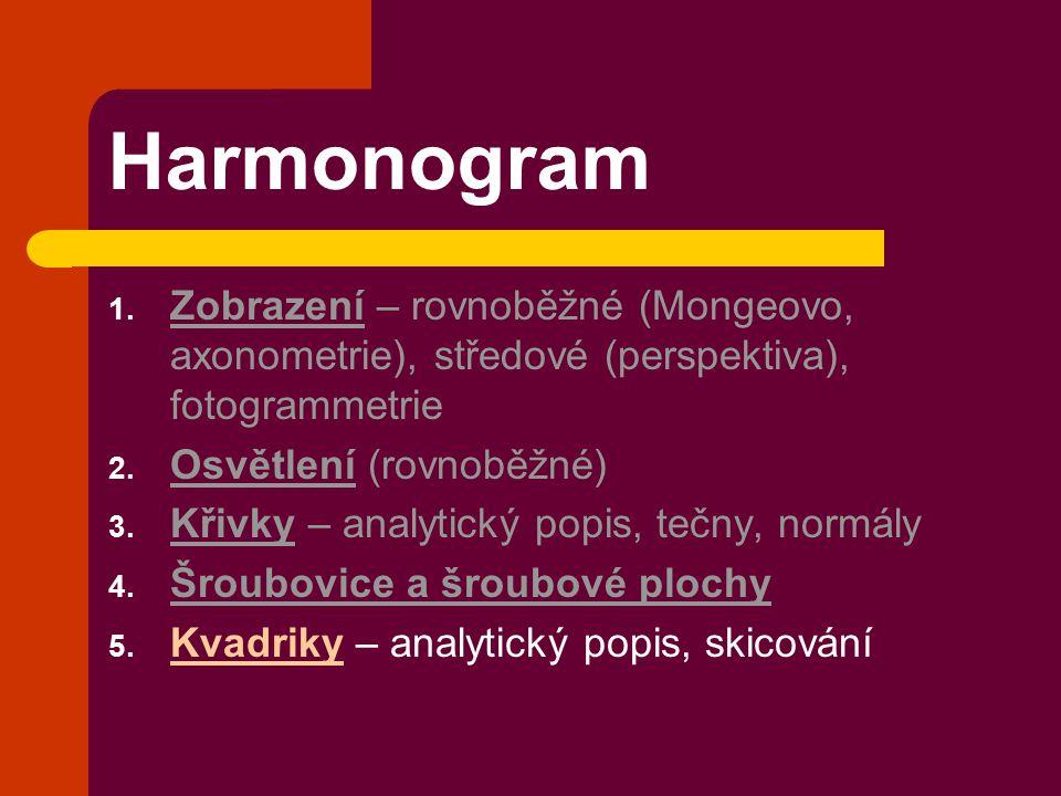 Harmonogram 1.