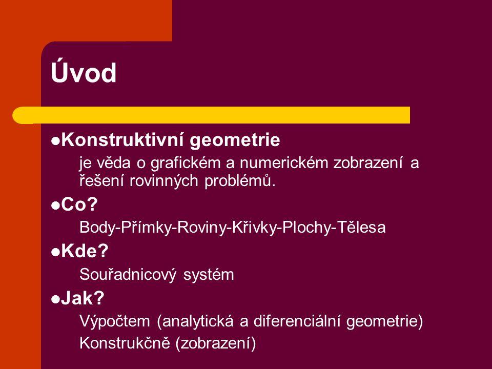 Úvod Konstruktivní geometrie je věda o grafickém a numerickém zobrazení a řešení rovinných problémů. Co? Body-Přímky-Roviny-Křivky-Plochy-Tělesa Kde?