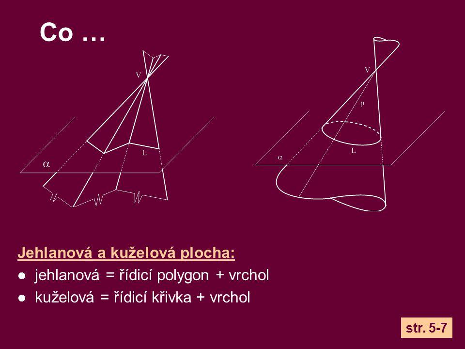 Co … Jehlanová a kuželová plocha: jehlanová = řídicí polygon + vrchol kuželová = řídicí křivka + vrchol str. 5-7